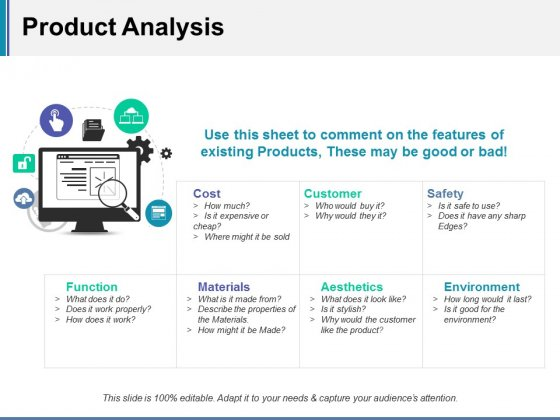 Product Analysis Ppt Powerpoint Presentation Infographics Example Topics