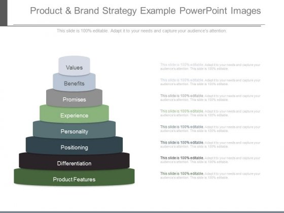 Product And Brand Strategy Example Powerpoint Images