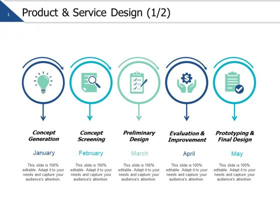 Product And Service Design Strategy Ppt PowerPoint Presentation Infographic Template Templates