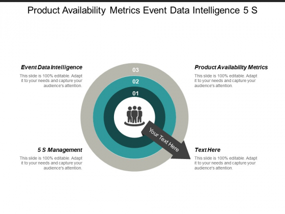 Product Availability Metrics Event Data Intelligence 5 S Management Ppt PowerPoint Presentation Gallery Graphic Tips