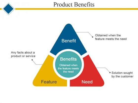 Product Benefits Ppt PowerPoint Presentation Styles Show