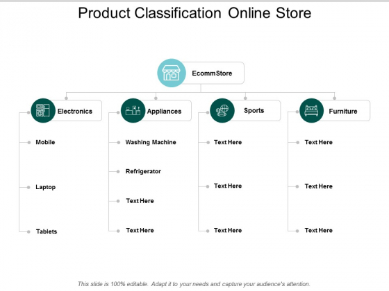 Product Classification Online Store Ppt PowerPoint Presentation Layouts Show