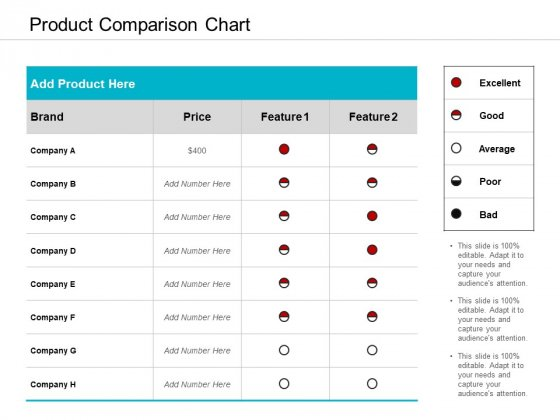 Product Comparison Chart Ppt Powerpoint Presentation Styles Background Designs