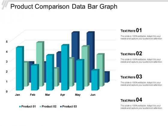 Product Comparison Data Bar Graph Ppt Powerpoint Presentation Slides Show
