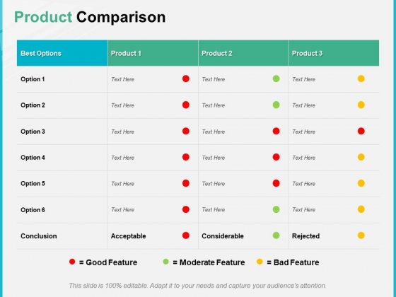 Product Comparison Management Ppt PowerPoint Presentation Infographic Template Backgrounds