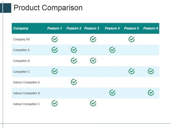 Product Comparison Ppt PowerPoint Presentation Graphics