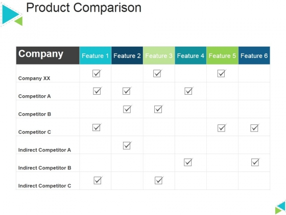 Product Comparison Ppt PowerPoint Presentation Icon Graphics