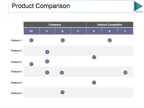 Product Comparison Ppt PowerPoint Presentation Ideas Images