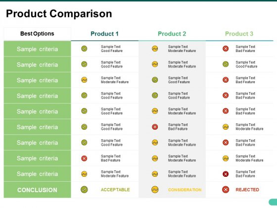 Product Comparison Ppt PowerPoint Presentation Inspiration