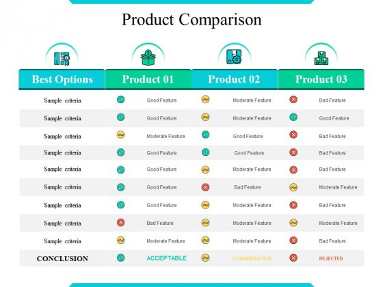 Product Comparison Ppt PowerPoint Presentation Model Outline