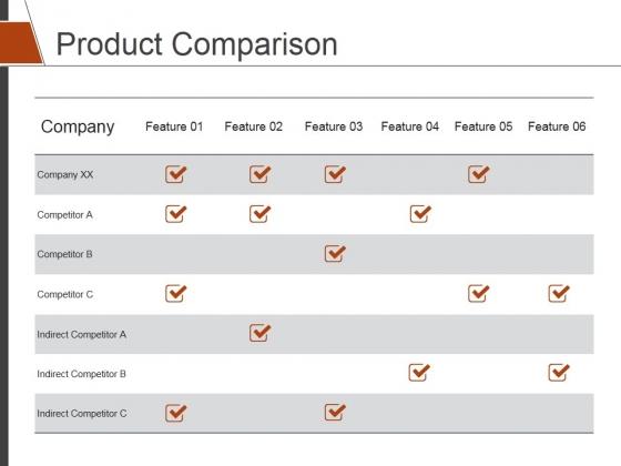 Product Comparison Ppt PowerPoint Presentation Model Show