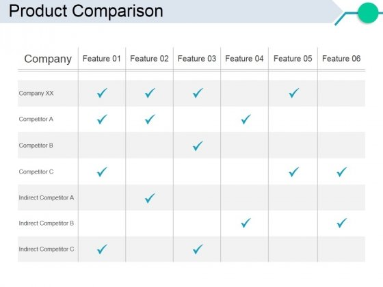 Product Comparison Ppt PowerPoint Presentation Portfolio Styles