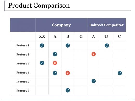 Product Comparison Ppt PowerPoint Presentation Professional Slide Portrait