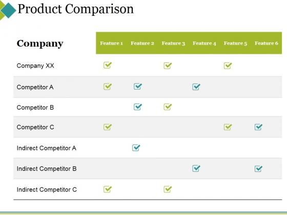 Product Comparison Ppt PowerPoint Presentation Show Templates