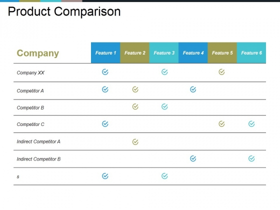 Product Comparison Ppt PowerPoint Presentation Styles Background Images