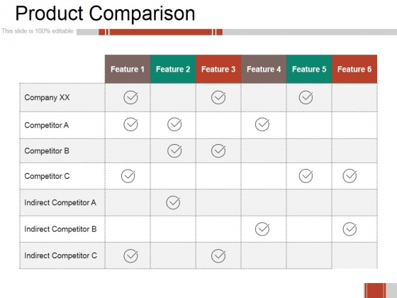 Product Comparison Ppt PowerPoint Presentation Visual Aids Gallery