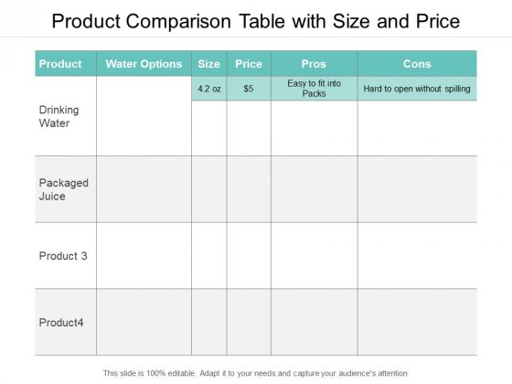 Product Comparison Table With Size And Price Ppt PowerPoint Presentation Slides Graphics Design