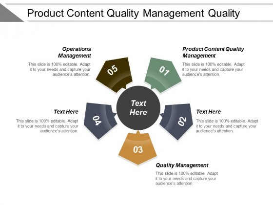 Product Content Quality Management Quality Management Operations Management Ppt PowerPoint Presentation Outline Graphics Pictures
