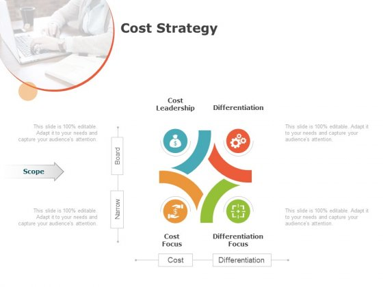 Product_Cost_Management_PCM_Cost_Strategy_Ppt_Outline_Sample_PDF_Slide_1