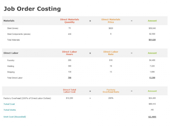 Product Cost Management PCM Job Order Costing Ppt Icon Example Topics PDF