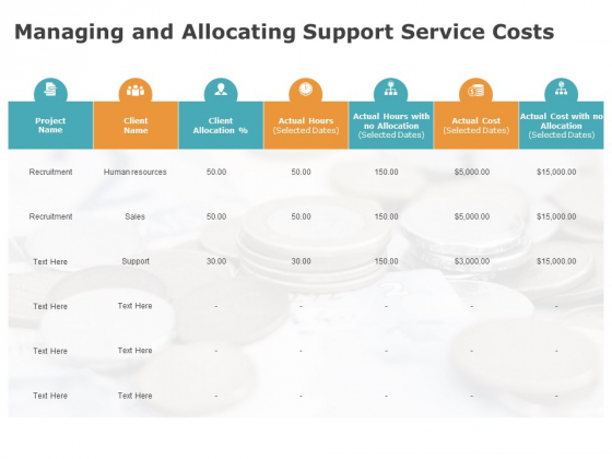 Product Cost Management PCM Managing And Allocating Support Service Costs Ppt Show Slideshow PDF