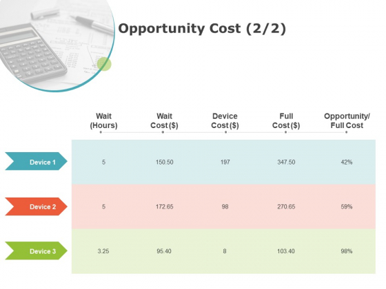 Product Cost Management PCM Opportunity Cost Devices Ppt Pictures File Formats PDF