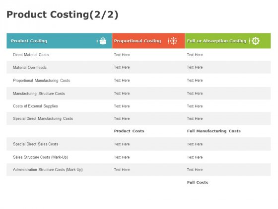 Product Cost Management PCM Product Costing Manufacturing Ppt Icon Layout Ideas PDF