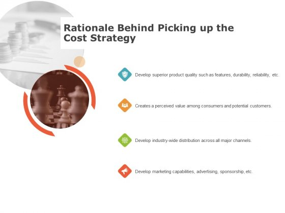 Product Cost Management PCM Rationale Behind Picking Up The Cost Strategy Ppt Show Guidelines PDF