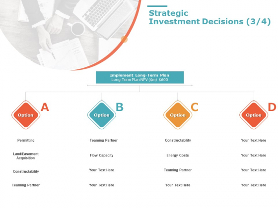 Product Cost Management PCM Strategic Investment Decisions Capacity Ppt Inspiration Influencers PDF