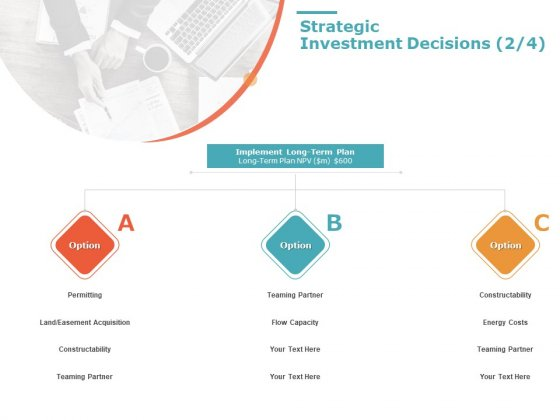 Product Cost Management PCM Strategic Investment Decisions Flow Ppt Icon Rules PDF