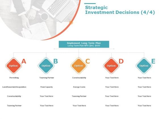 Product Cost Management PCM Strategic Investment Decisions Ppt Ideas Graphics Pictures PDF
