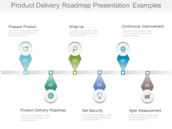 Product Delivery Roadmap Presentation Examples