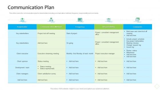 Product Demand Administration Communication Plan Microsoft PDF