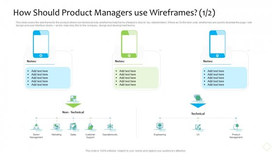 Product Demand Administration How Should Product Managers Use Wireframes Technical Structure PDF