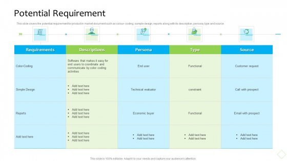 Product Demand Administration Potential Requirement Pictures PDF