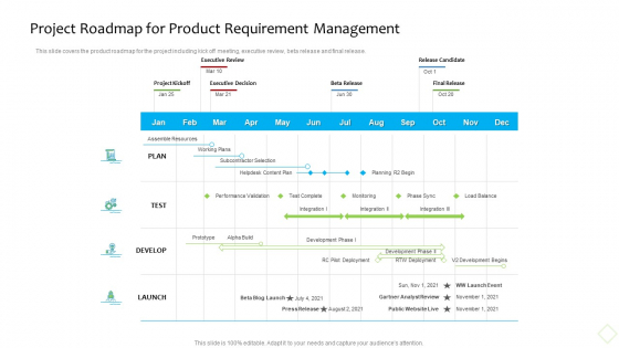 Product Demand Administration Project Roadmap For Product Requirement Management Sample PDF