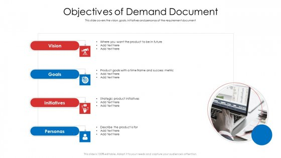 Product Demand Document Objectives Of Demand Document Elements PDF