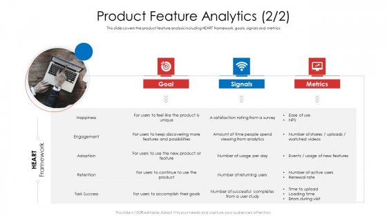 Product Demand Document Product Feature Analytics Information PDF