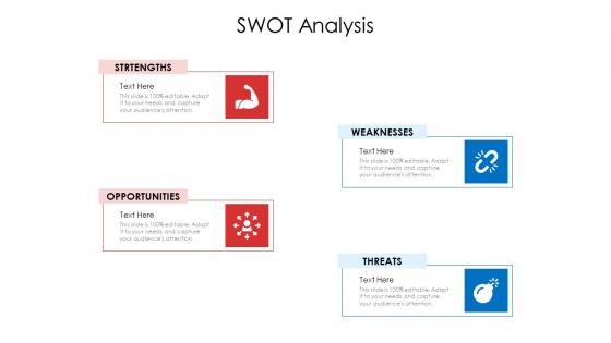 Product Demand Document SWOT Analysis Ppt File Design Templates PDF