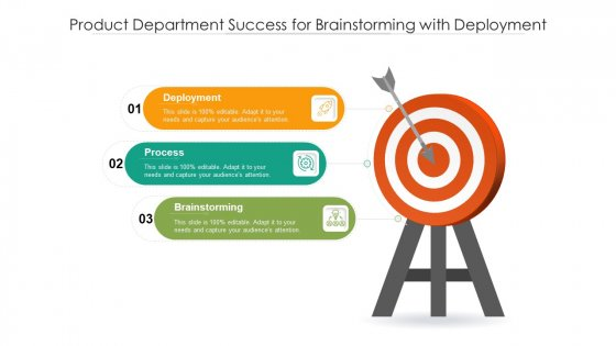 Product Department Success For Brainstorming With Deployment Ppt Infographics Rules PDF