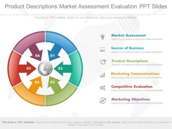 Product Descriptions Market Assessment Evaluation Ppt Slides