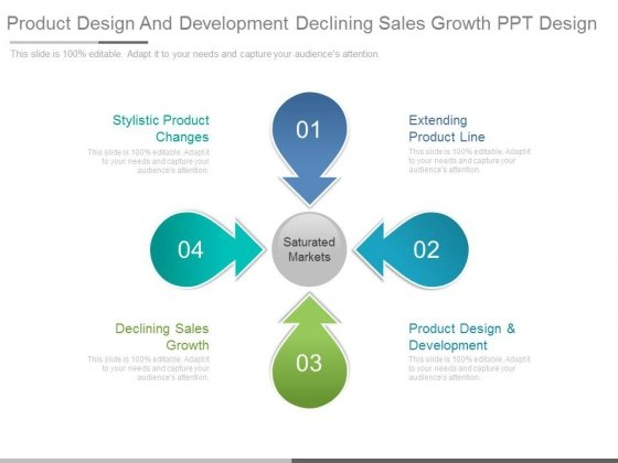 Product Design And Development Declining Sales Growth Ppt Design