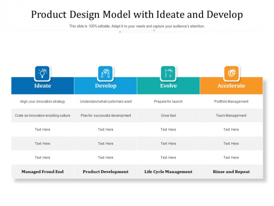 Product Design Model With Ideate And Develop Ppt PowerPoint Presentation File Layouts PDF