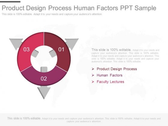 Product Design Process Human Factors Ppt Sample