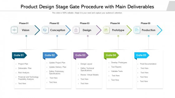 Product Design Stage Gate Procedure With Main Deliverables Ppt PowerPoint Presentation Gallery Clipart PDF