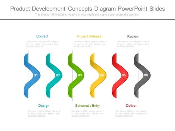 Product Development Concepts Diagram Powerpoint Slides