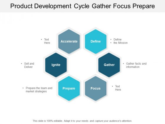 Product Development Cycle Gather Focus Prepare Ppt PowerPoint Presentation File Aids