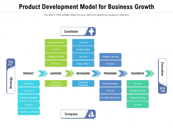 Product Development Model For Business Growth Ppt PowerPoint Presentation Inspiration Introduction PDF