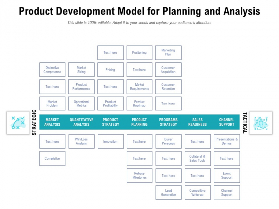 Product Development Model For Planning And Analysis Ppt PowerPoint Presentation Layouts Guide PDF