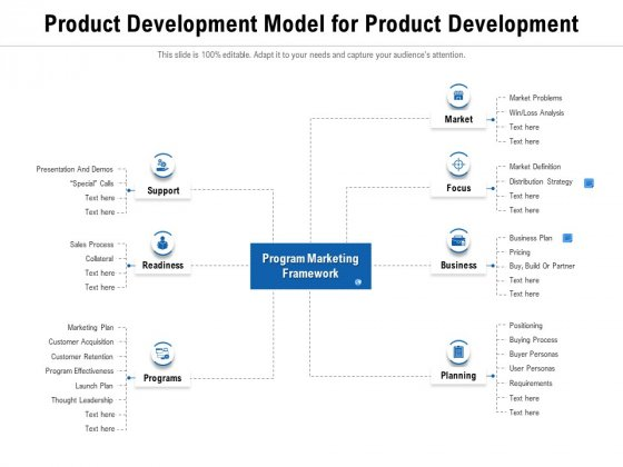Product Development Model For Product Development Ppt PowerPoint Presentation File Grid PDF